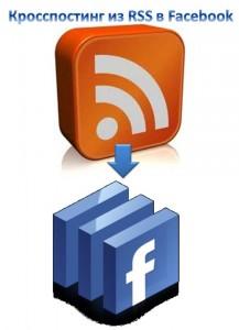Кросспостинг из RSS в Facebook